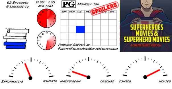 Cinema Heroes stats