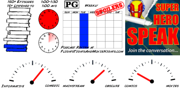 Superhero Speak Podcast stats