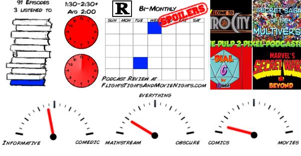 Pulp 2 Pixel Podcast stats