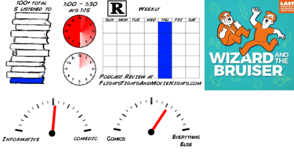 Wizard and the Bruiser Podcast stats